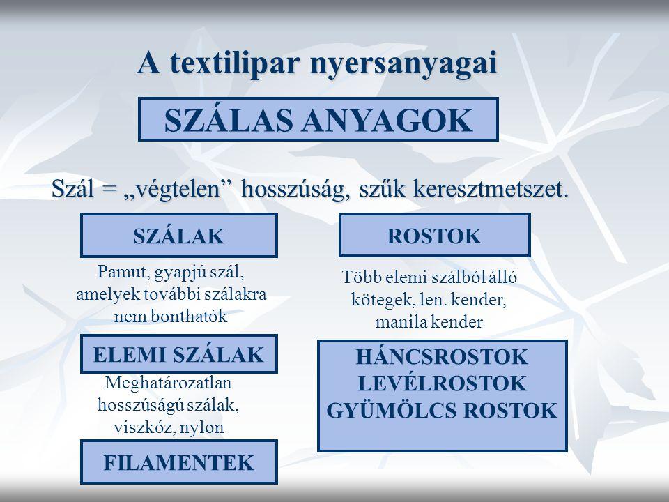 """A textilipar nyersanyagai A textilipar nyersanyagai Szál = """"végtelen hosszúság, szűk keresztmetszet."""