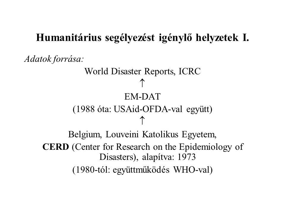 Humanitárius segélyezést igénylő helyzetek III.