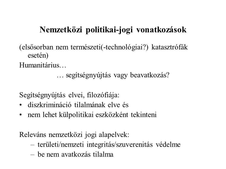 (Nemzetközi) jogi vonatkozások II.