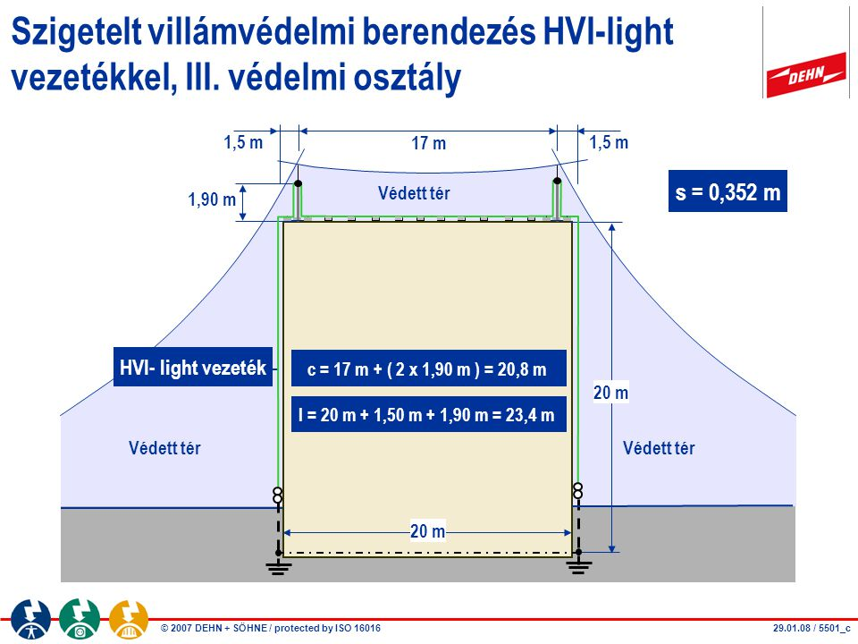 © 2007 DEHN + SÖHNE / protected by ISO 16016 20 m Védett tér s = 0,352 m 1,90 m Szigetelt villámvédelmi berendezés HVI-light vezetékkel, III. védelmi