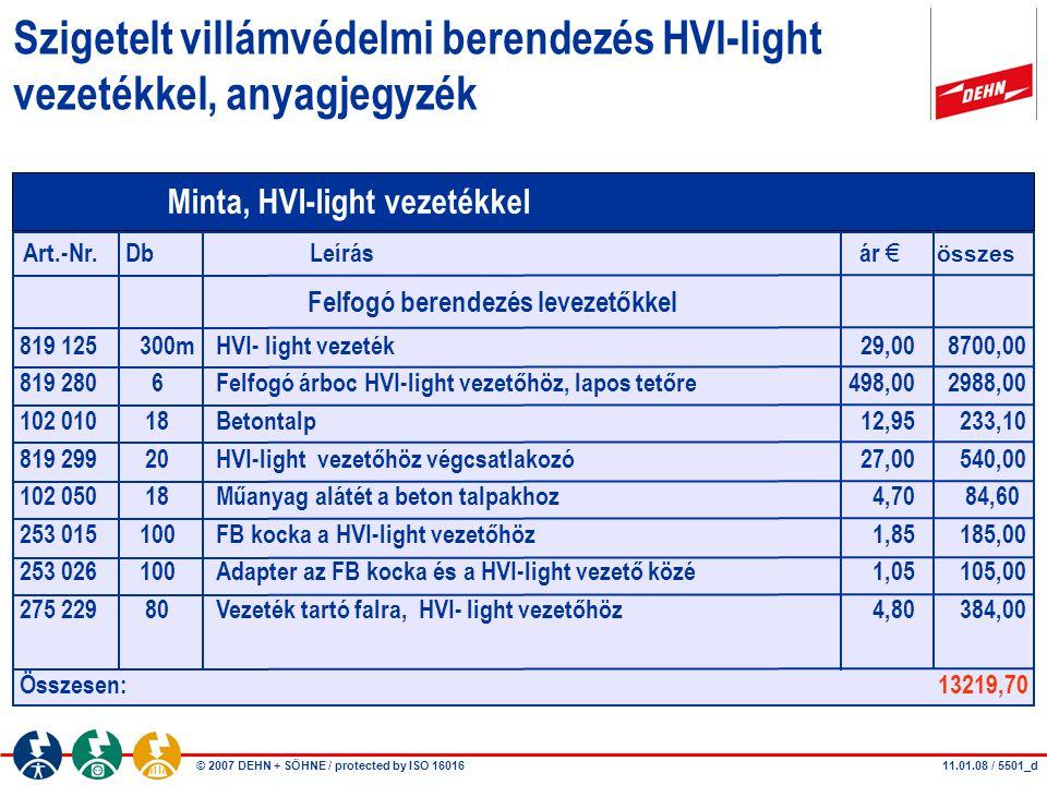 © 2007 DEHN + SÖHNE / protected by ISO 16016 Szigetelt villámvédelmi berendezés HVI-light vezetékkel, anyagjegyzék 11.01.08 / 5501_d Felfogó berendezé
