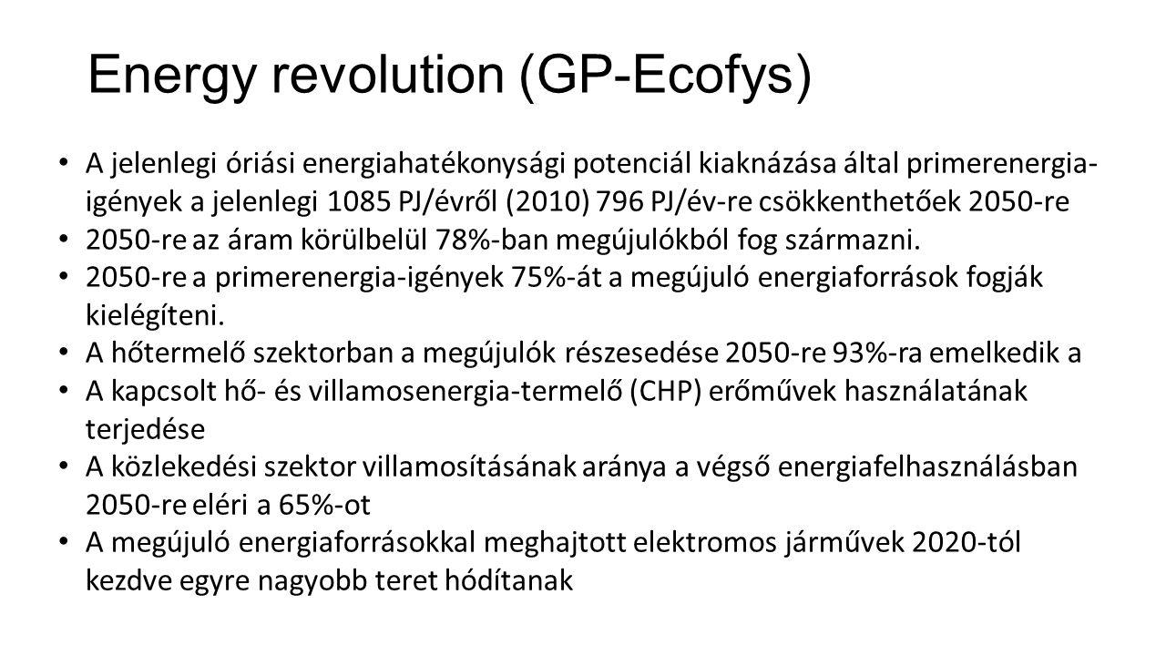 • A jelenlegi óriási energiahatékonysági potenciál kiaknázása által primerenergia- igények a jelenlegi 1085 PJ/évről (2010) 796 PJ/év-re csökkenthetőe