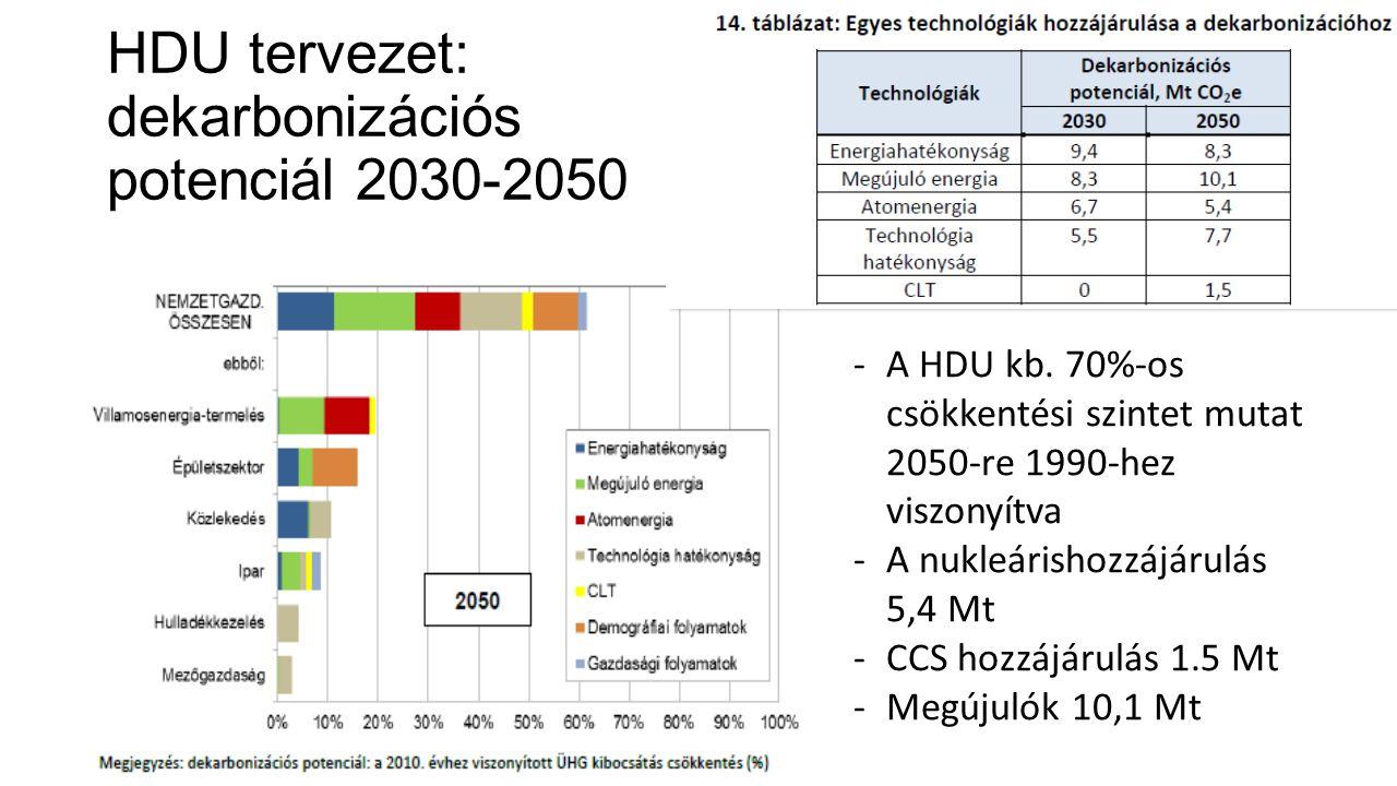 HDU tervezet: dekarbonizációs potenciál 2030-2050 -A HDU kb. 70%-os csökkentési szintet mutat 2050-re 1990-hez viszonyítva -A nukleárishozzájárulás 5,