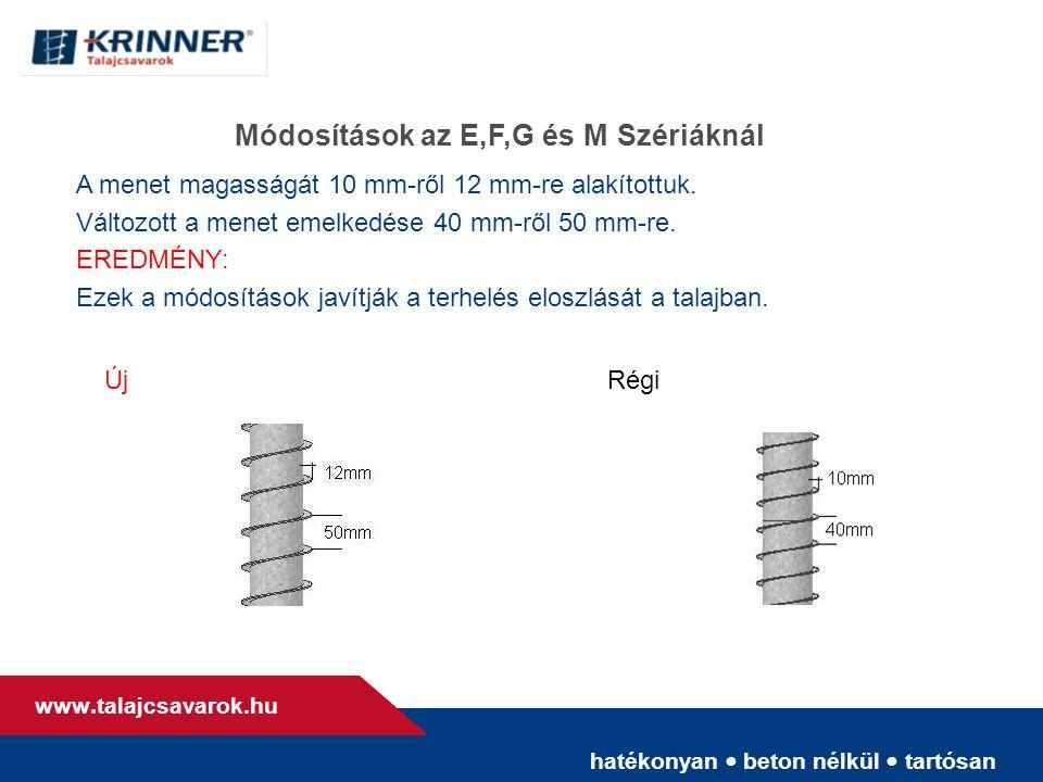 hatékonyan • beton nélkül • tartósan www. talajcsavarok.hu Módosítások az E,F,G és M Szériáknál A menet magasságát 10 mm-ről 12 mm-re alakítottuk. Vál
