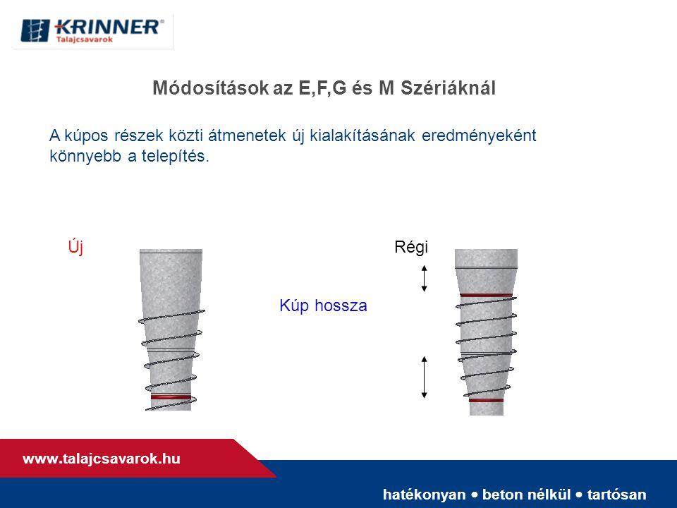 hatékonyan • beton nélkül • tartósan www. talajcsavarok.hu Módosítások az E,F,G és M Szériáknál A kúpos részek közti átmenetek új kialakításának eredm