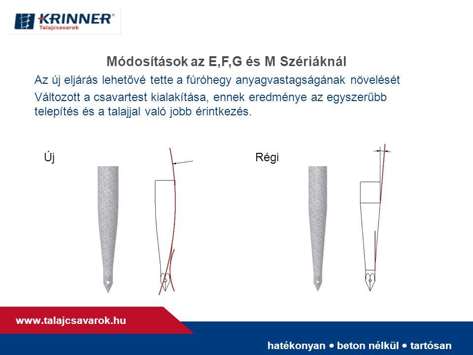 hatékonyan • beton nélkül • tartósan www. talajcsavarok.hu Új Régi Az új eljárás lehetővé tette a fúróhegy anyagvastagságának növelését Változott a cs