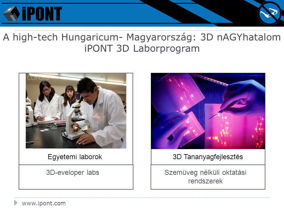 www.ipont.com A high-tech Hungaricum- Magyarország: 3D nAGYhatalom iPONT 3D Laborprogram Egyetemi laborok3D Tananyagfejlesztés 3D-eveloper labsSzemüveg nélküli oktatási rendszerek