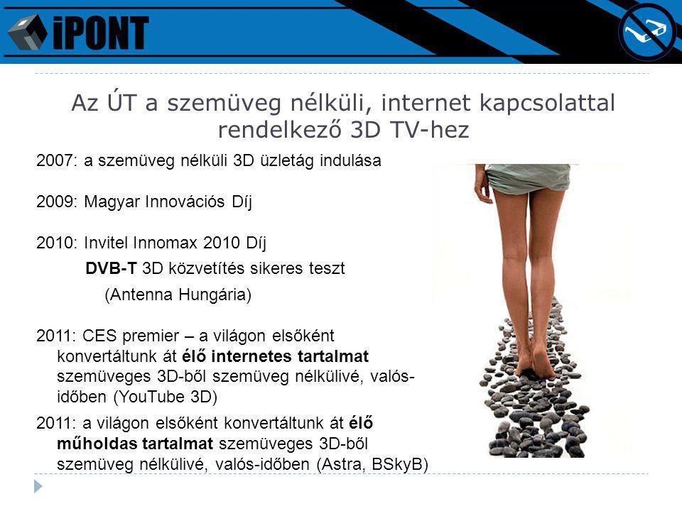 Az ÚT a szemüveg nélküli, internet kapcsolattal rendelkező 3D TV-hez 2007: a szemüveg nélküli 3D üzletág indulása 2009: Magyar Innovációs Díj 2010: Invitel Innomax 2010 Díj DVB-T 3D közvetítés sikeres teszt (Antenna Hungária) 2011: CES premier – a világon elsőként konvertáltunk át élő internetes tartalmat szemüveges 3D-ből szemüveg nélkülivé, valós- időben (YouTube 3D) 2011: a világon elsőként konvertáltunk át élő műholdas tartalmat szemüveges 3D-ből szemüveg nélkülivé, valós-időben (Astra, BSkyB)