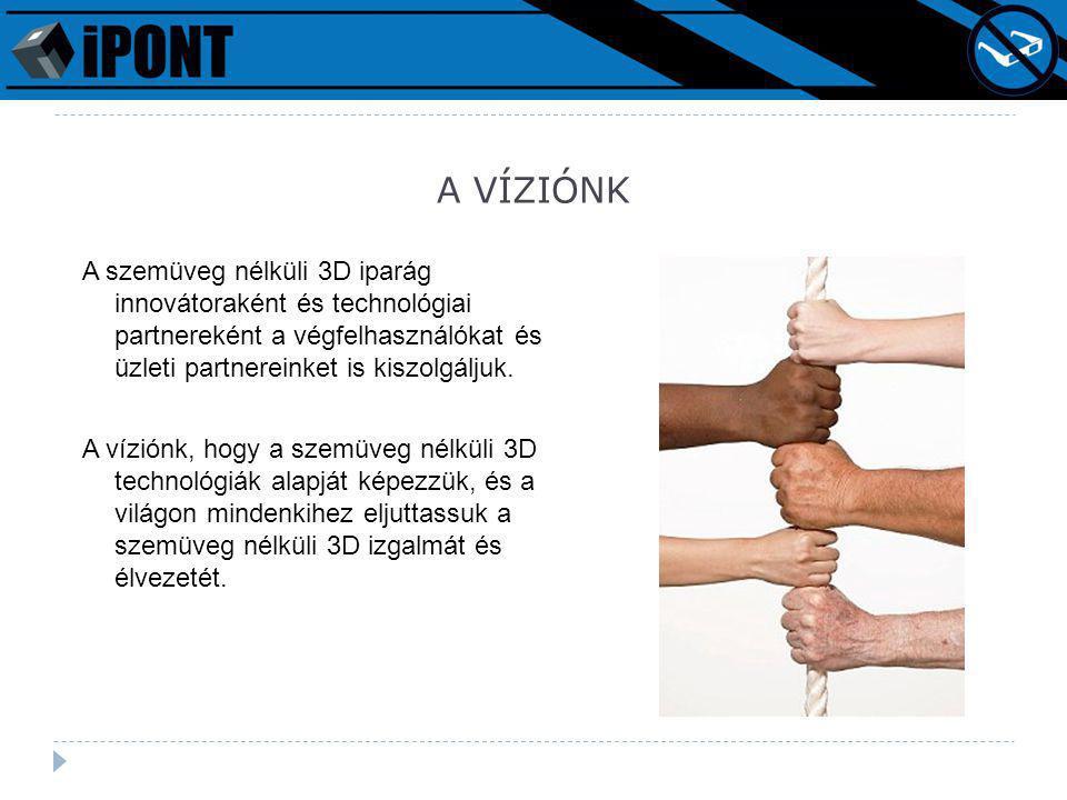 www.ipont.com Az iPONT MEGOLDÁSAI ÜZLETI MEGOLDÁSOKVÉGFELHASZNÁLÓI MEGOLDÁSOK