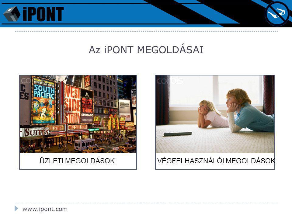 www.ipont.com iPONT 3D ÜZLETI MEGOLDÁSOK DESIGNDISTRIBUTEDISPLAY 3D tartalom készítéséhez szoftver eszközök Web-alapú 3D tartalom menedzselő rendszer Szemüveg nélküli 3D képernyők
