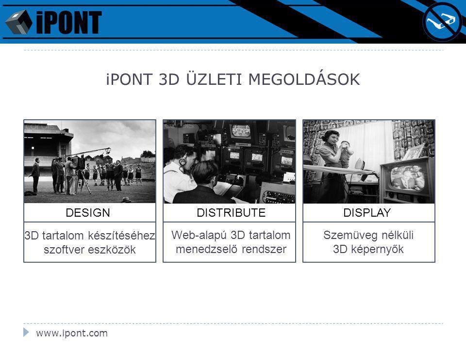 www.ipont.com iPONT 3D ÜZLETI MEGOLDÁSOK DESIGNDISTRIBUTEDISPLAY 3D tartalom készítéséhez szoftver eszközök Web-alapú 3D tartalom menedzselő rendszer