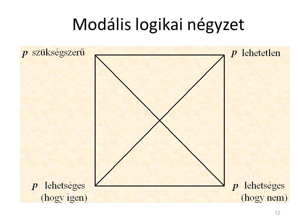 Modális logikai négyzet 12