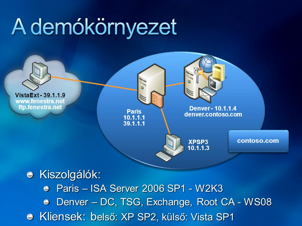 Kiszolgálók: Paris – ISA Server 2006 SP1 - W2K3 Denver – DC, TSG, Exchange, Root CA - WS08 Kliensek: b első: XP SP2, külső: Vista SP1 contoso.com VistaExt - 39.1.1.9 www.fenestra.net ftp.fenestra.net Paris 10.1.1.1 39.1.1.1 Denver - 10.1.1.4 denver.contoso.com XPSP3 10.1.1.3