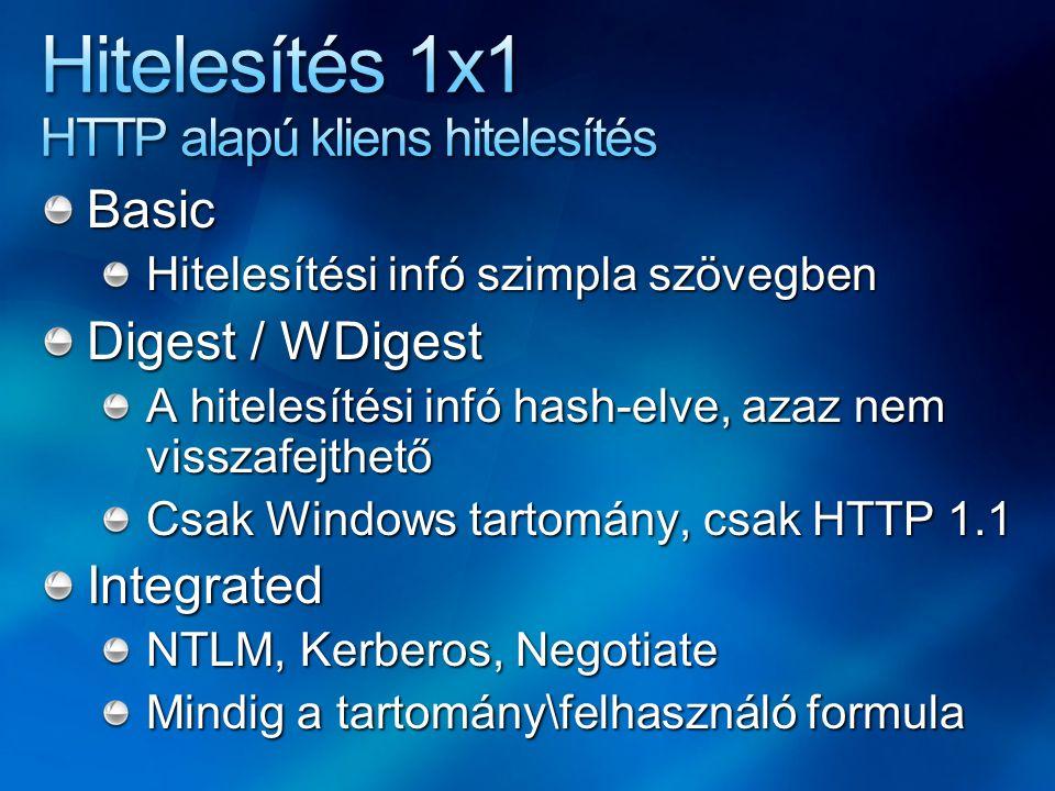 Basic Hitelesítési infó szimpla szövegben Digest / WDigest A hitelesítési infó hash-elve, azaz nem visszafejthető Csak Windows tartomány, csak HTTP 1.1 Integrated NTLM, Kerberos, Negotiate Mindig a tartomány\felhasználó formula