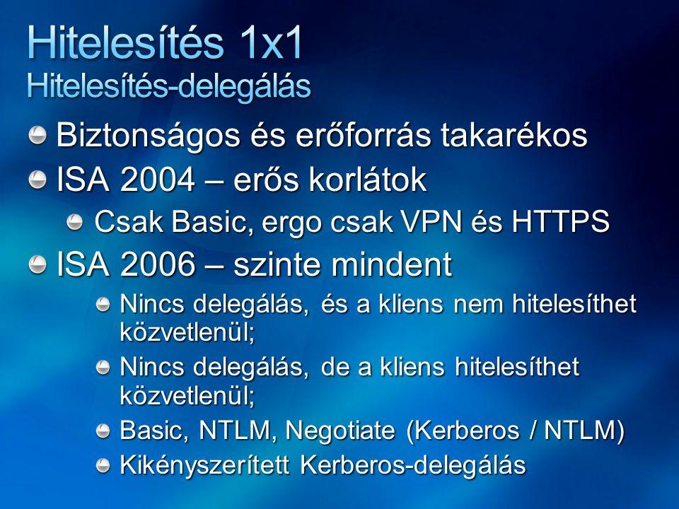 Biztonságos és erőforrás takarékos ISA 2004 – erős korlátok Csak Basic, ergo csak VPN és HTTPS ISA 2006 – szinte mindent Nincs delegálás, és a kliens nem hitelesíthet közvetlenül; Nincs delegálás, de a kliens hitelesíthet közvetlenül; Basic, NTLM, Negotiate (Kerberos / NTLM) Kikényszerített Kerberos-delegálás