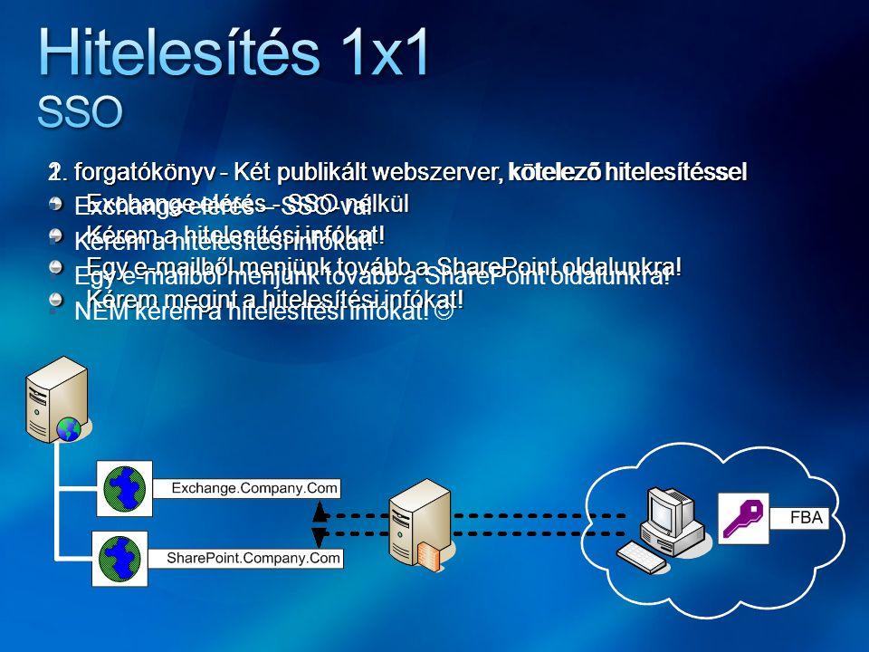 1. forgatókönyv - Két publikált webszerver, kötelező hitelesítéssel Exchange elérés - SSO nélkül Kérem a hitelesítési infókat! Egy e-mailből menjünk t