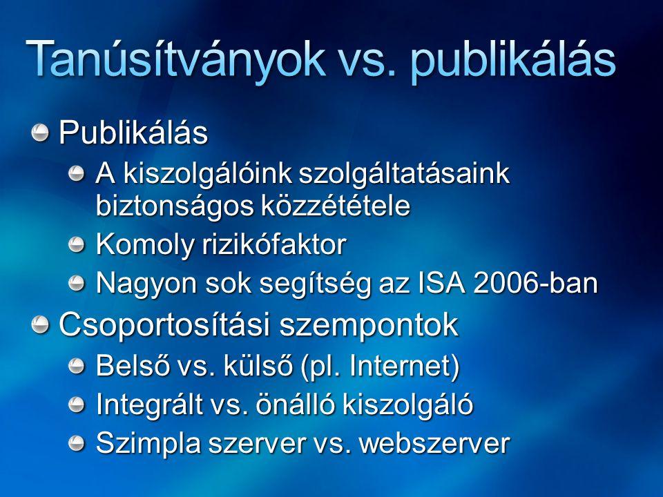 Publikálás A kiszolgálóink szolgáltatásaink biztonságos közzététele Komoly rizikófaktor Nagyon sok segítség az ISA 2006-ban Csoportosítási szempontok Belső vs.
