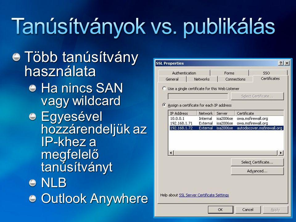 Több tanúsítvány használata Ha nincs SAN vagy wildcard Egyesével hozzárendeljük az IP-khez a megfelelő tanúsítványt NLB Outlook Anywhere