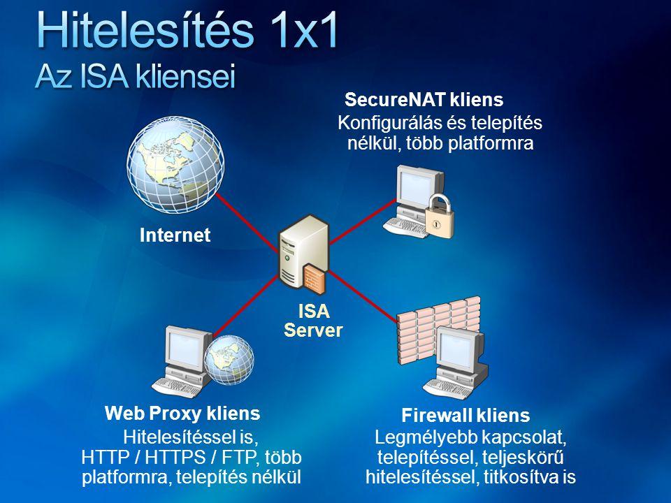 A listener Figyel, szűr, szabályoz Hálózat / IP / port Hitelesítés típusa, és ehhez kapcsolódó extrák beállítása Tipikusan egy-egy HTTP és HTTPS listener-ünk van (web listener) Minden publikáló szabályban kötelező De 1-1 listener-t több szabályban is felhasználhatunk