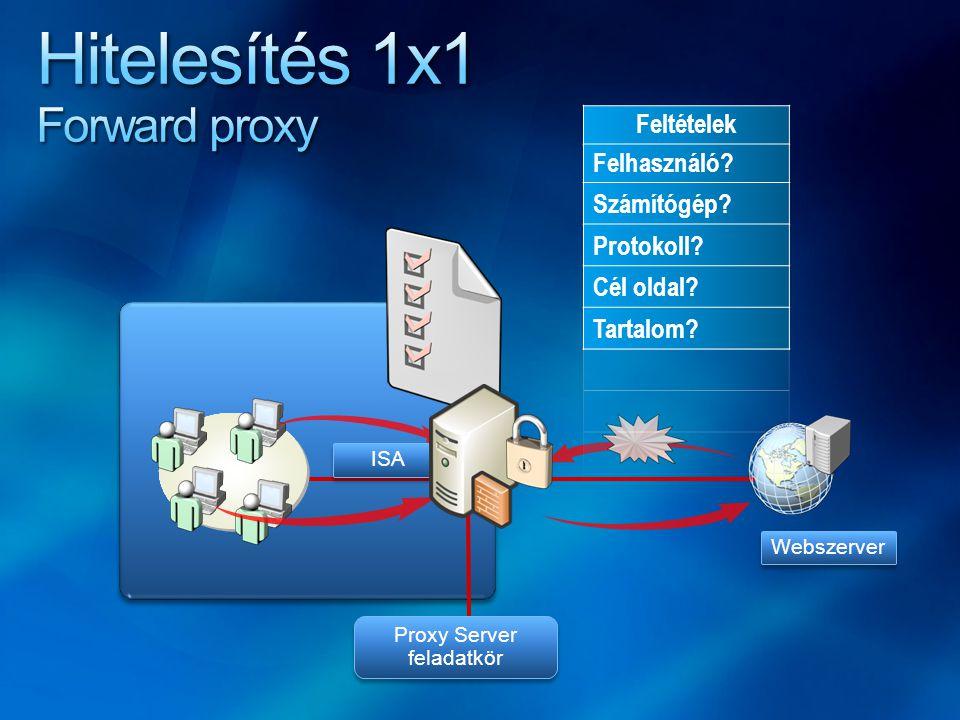 Felhasználók és csoportok Direkt források Active Directory ISA gép felhasználói adatbázis LDAP / RADIUS / SecurID névterek Indirekt forrás Indirekt forrás Saját összeállítás a direkt forrásokból Csak fw/web proxy kliens esetén!