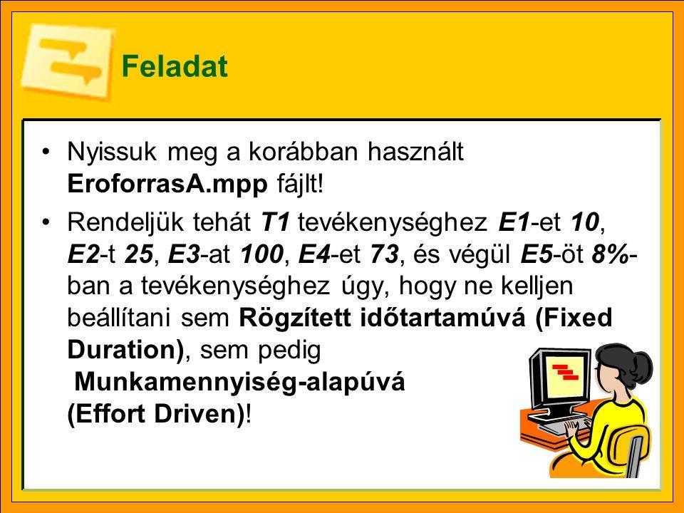 Feladat •Nyissuk meg a korábban használt EroforrasA.mpp fájlt! •Rendeljük tehát T1 tevékenységhez E1-et 10, E2-t 25, E3-at 100, E4-et 73, és végül E5-