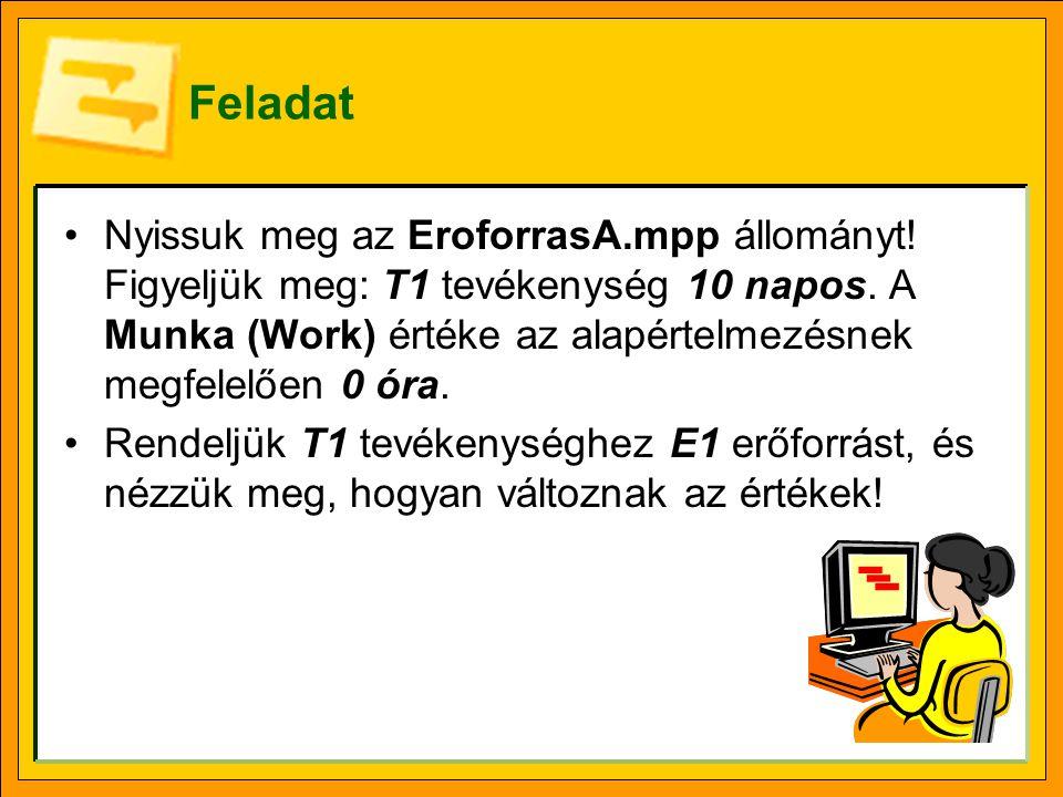 Feladat •Nyissuk meg az EroforrasA.mpp állományt! Figyeljük meg: T1 tevékenység 10 napos. A Munka (Work) értéke az alapértelmezésnek megfelelően 0 óra