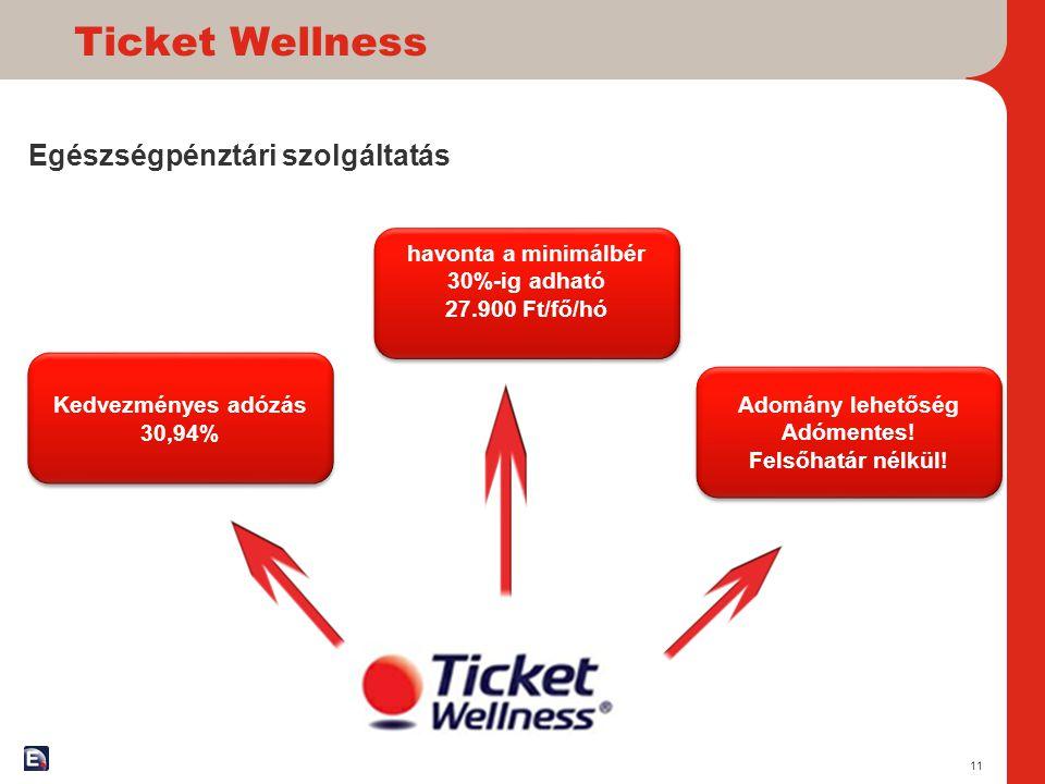 Ticket Wellness Egészségpénztári szolgáltatás 11 Kedvezményes adózás 30,94% Kedvezményes adózás 30,94% havonta a minimálbér 30%-ig adható 27.900 Ft/fő