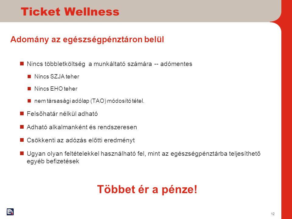 Ticket Wellness Adomány az egészségpénztáron belül  Nincs többletköltség a munkáltató számára -- adómentes  Nincs SZJA teher  Nincs EHO teher  nem