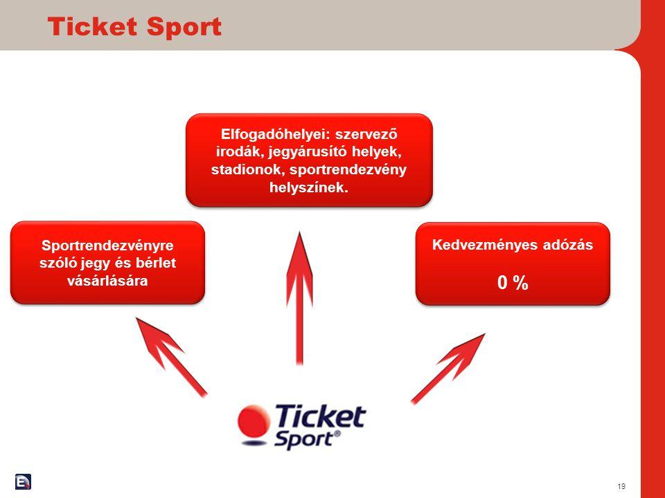 Ticket Sport 19 Sportrendezvényre szóló jegy és bérlet vásárlására Elfogadóhelyei: szervező irodák, jegyárusító helyek, stadionok, sportrendezvény hel