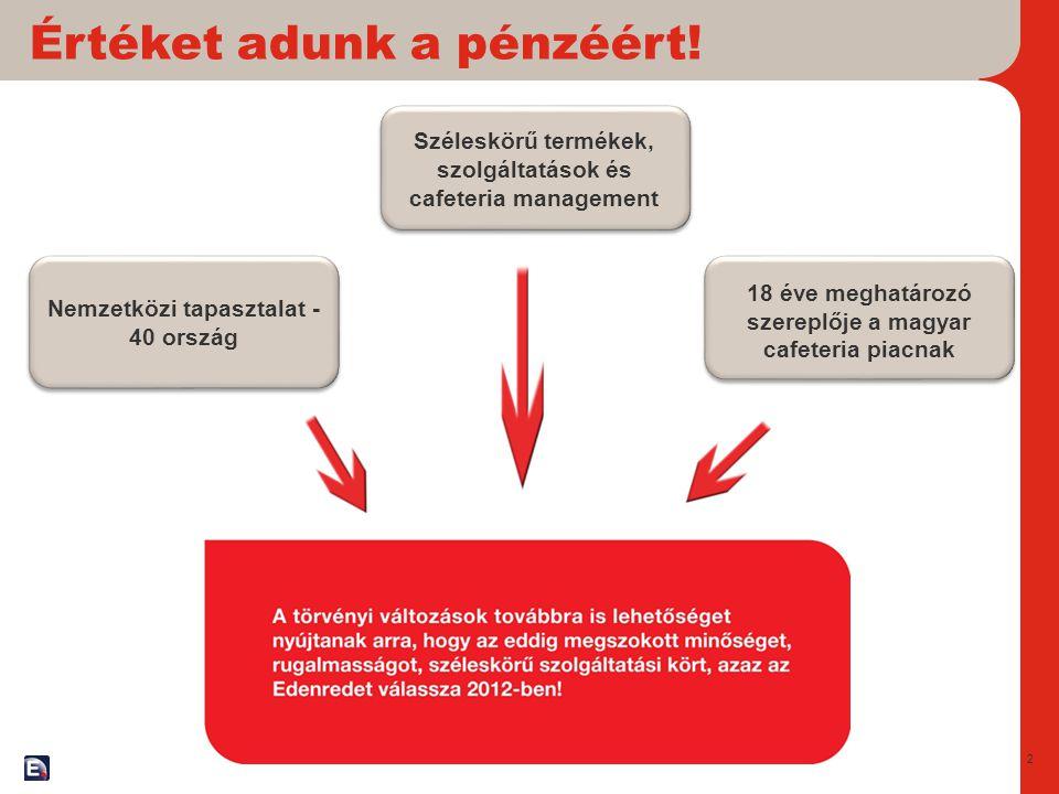 2 Értéket adunk a pénzéért! 18 éve meghatározó szereplője a magyar cafeteria piacnak 18 éve meghatározó szereplője a magyar cafeteria piacnak Nemzetkö