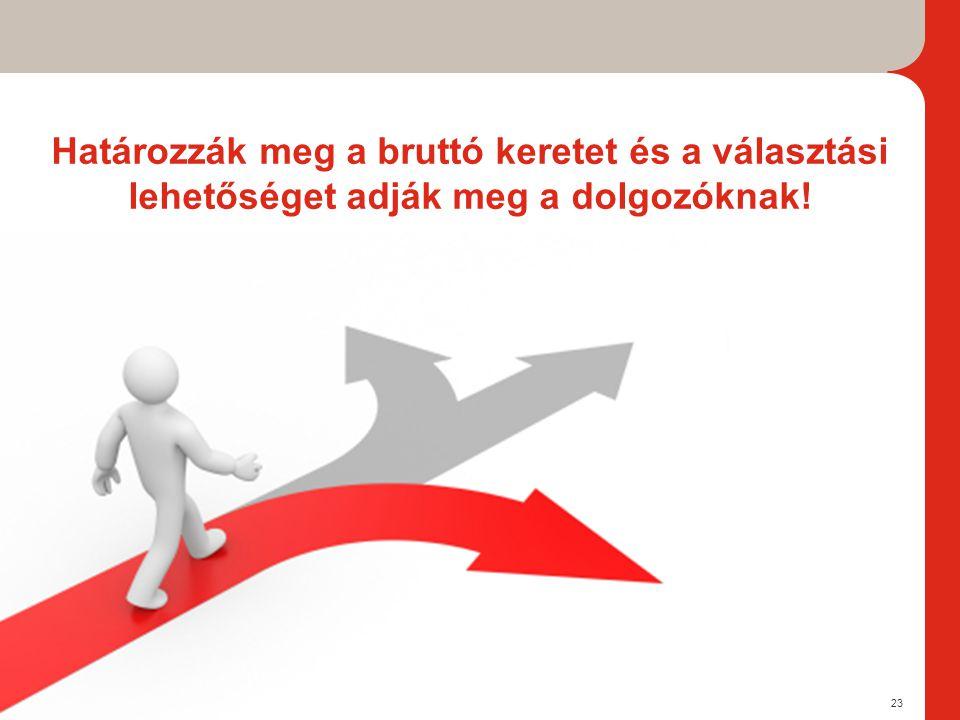 23 Határozzák meg a bruttó keretet és a választási lehetőséget adják meg a dolgozóknak!