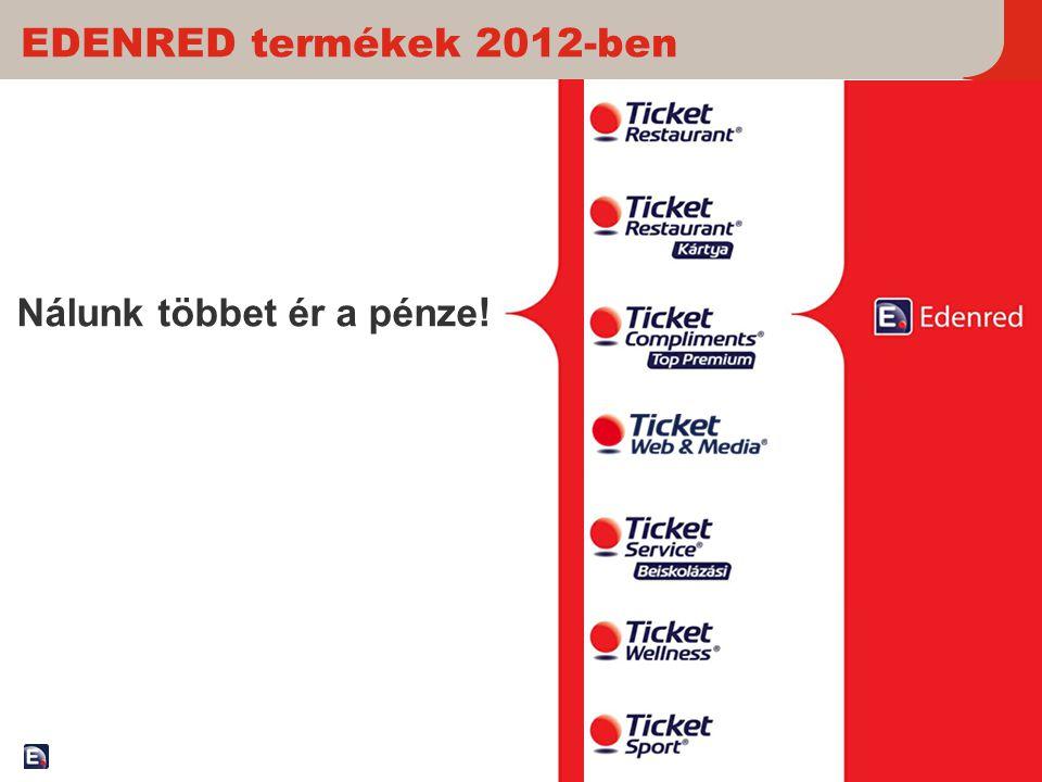 3 EDENRED termékek 2012-ben Nálunk többet ér a pénze !