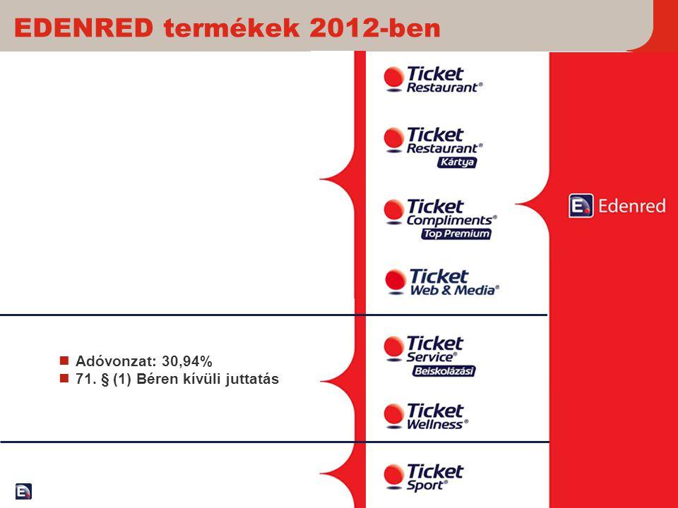 Ticket Service iskolakezdési támogatás általános vagy középiskolás gyermekeknek Felhasználható: 2012.
