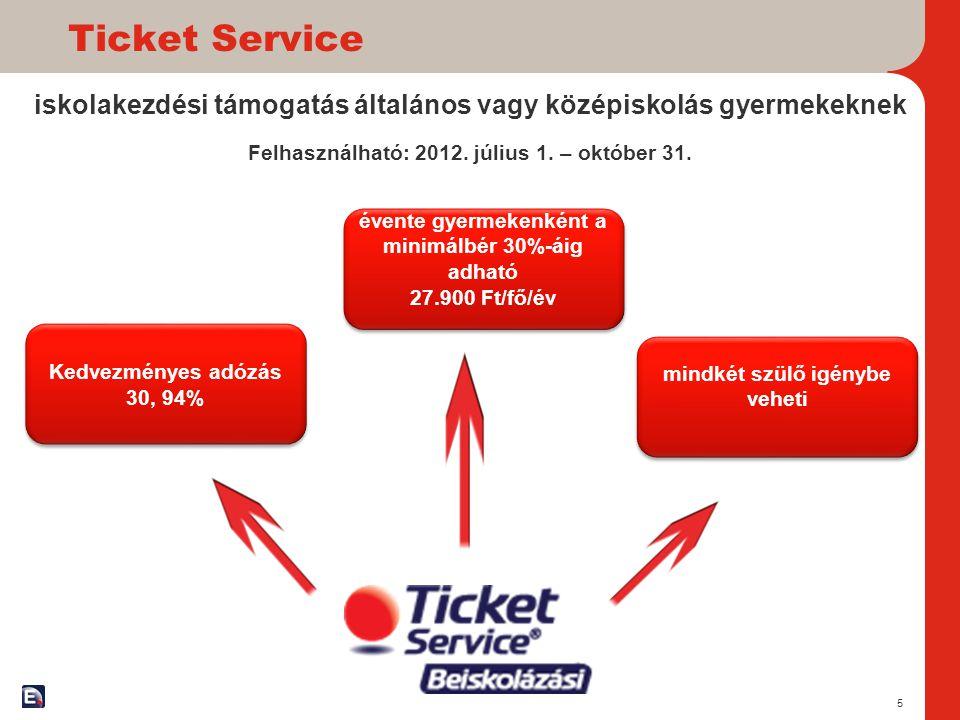 Ticket Service iskolakezdési támogatás általános vagy középiskolás gyermekeknek Felhasználható: 2012. július 1. – október 31. 5 Kedvezményes adózás 30
