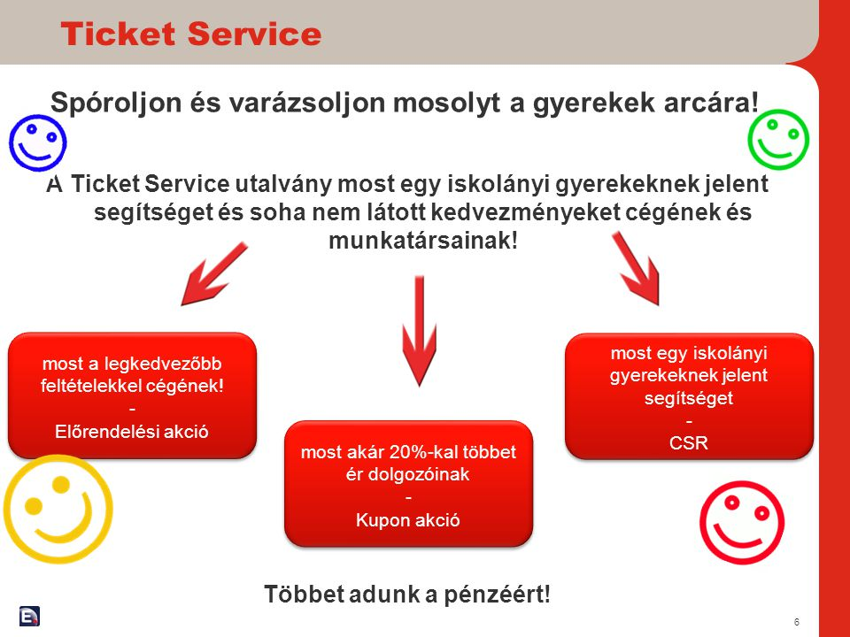 Ticket Service Spóroljon és varázsoljon mosolyt a gyerekek arcára! A Ticket Service utalvány most egy iskolányi gyerekeknek jelent segítséget és soha