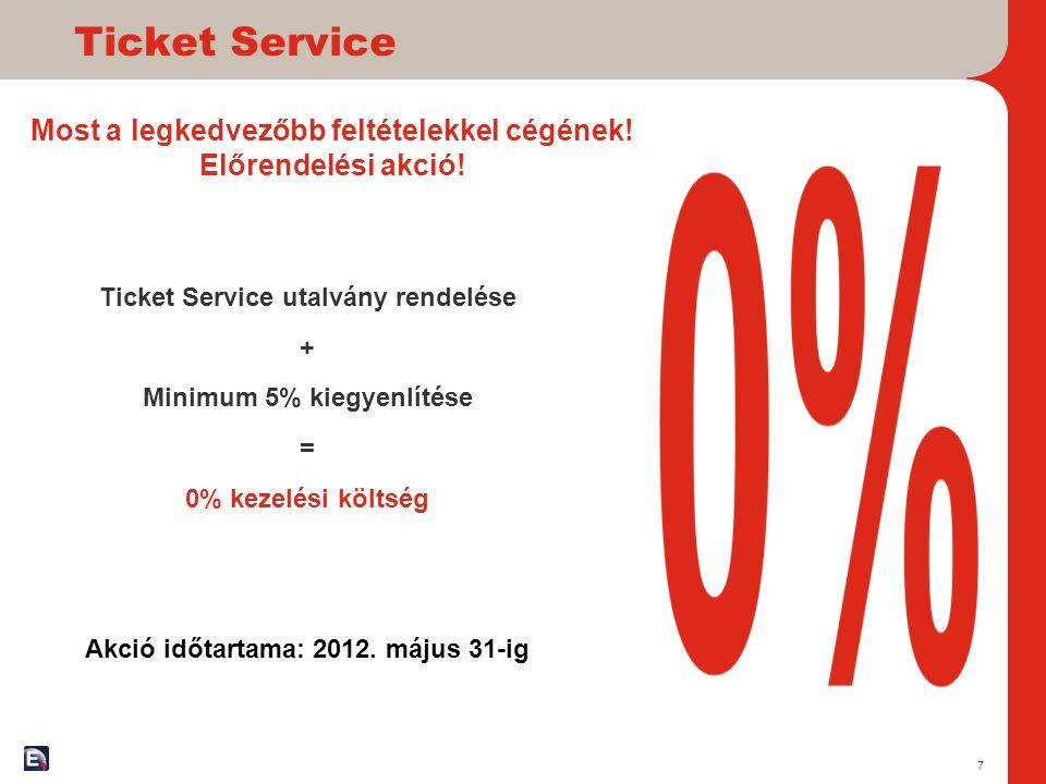 Ticket Service Ticket Service utalvány rendelése + Minimum 5% kiegyenlítése = 0% kezelési költség Akció időtartama: 2012. május 31-ig 7 Most a legkedv