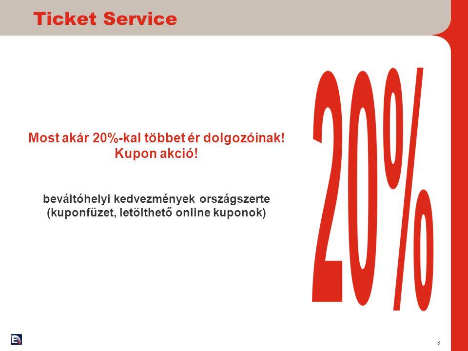 Ticket Service Most akár 20%-kal többet ér dolgozóinak! Kupon akció! beváltóhelyi kedvezmények országszerte (kuponfüzet, letölthető online kuponok) 8