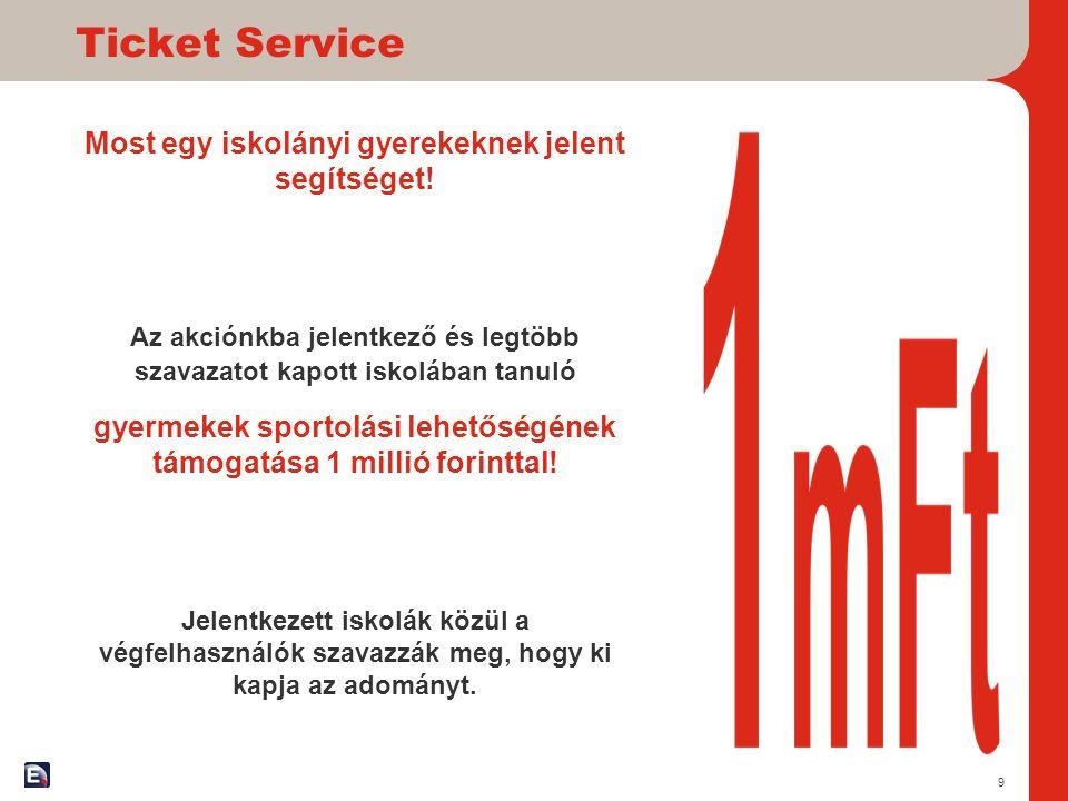 Ticket Service Most egy iskolányi gyerekeknek jelent segítséget! Az akciónkba jelentkező és legtöbb szavazatot kapott iskolában tanuló gyermekek sport