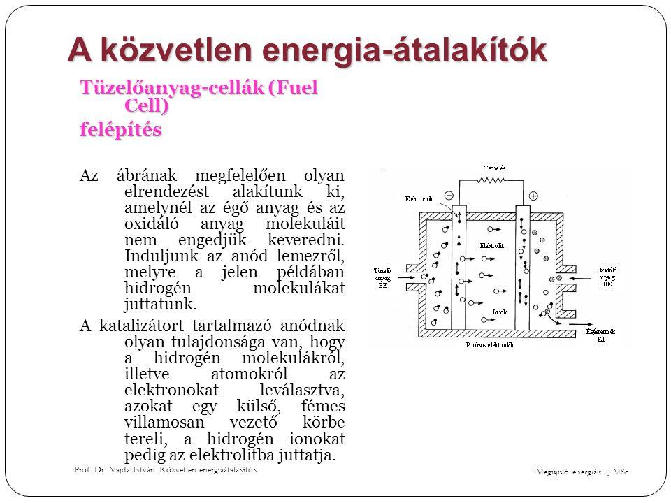 Megújuló energiák..., MSc Prof. Dr. Vajda István: Közvetlen energiaátalakítók A közvetlen energia-átalakítók Tüzelőanyag-cellák (Fuel Cell) felépítés
