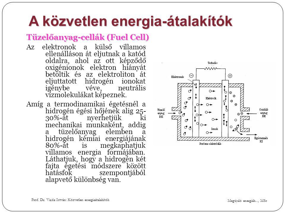 Megújuló energiák..., MSc Prof. Dr. Vajda István: Közvetlen energiaátalakítók A közvetlen energia-átalakítók Tüzelőanyag-cellák (Fuel Cell) Az elektro