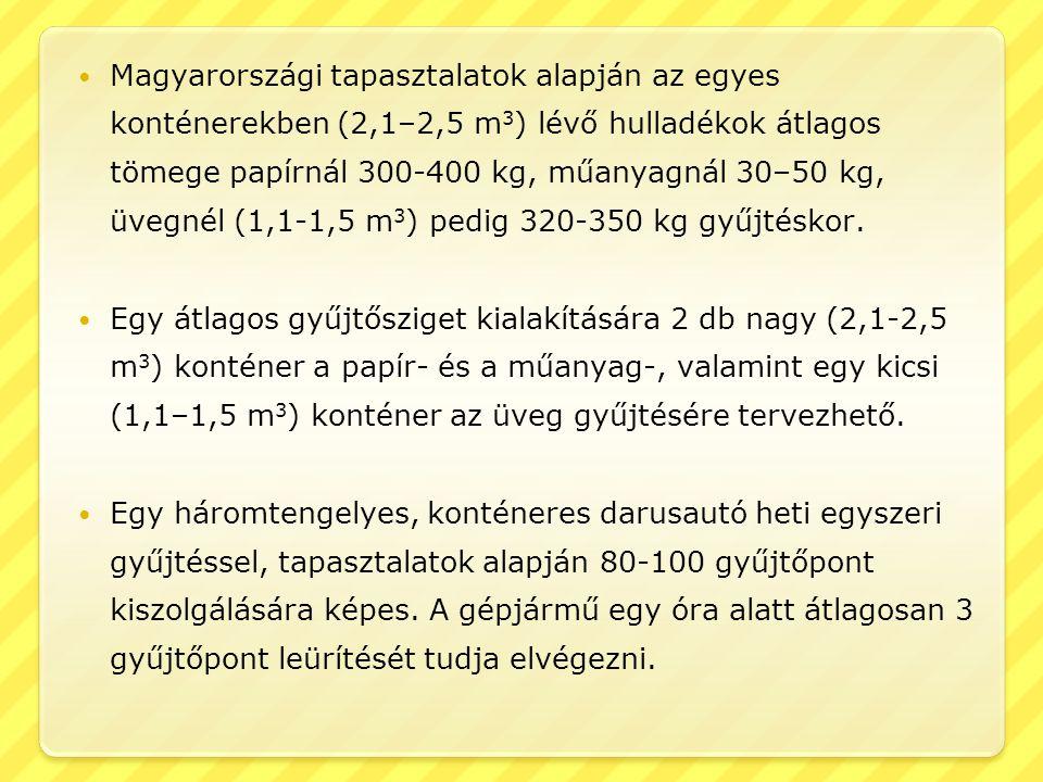  Magyarországi tapasztalatok alapján az egyes konténerekben (2,1–2,5 m 3 ) lévő hulladékok átlagos tömege papírnál 300-400 kg, műanyagnál 30–50 kg, üvegnél (1,1-1,5 m 3 ) pedig 320-350 kg gyűjtéskor.