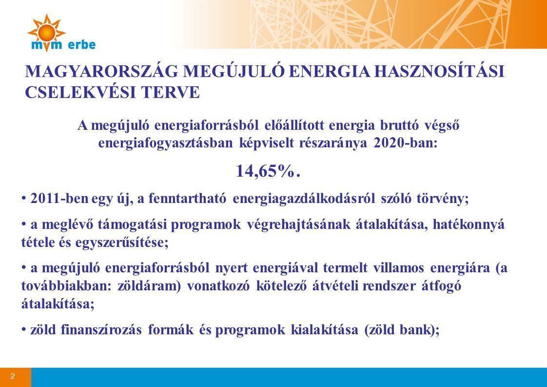2 MAGYARORSZÁG MEGÚJULÓ ENERGIA HASZNOSÍTÁSI CSELEKVÉSI TERVE A megújuló energiaforrásból előállított energia bruttó végső energiafogyasztásban képvis