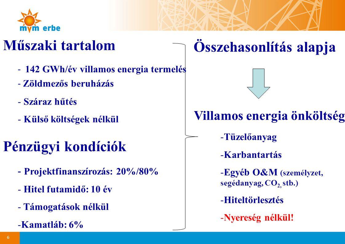 Műszaki tartalom - Zöldmezős beruházás - Száraz hűtés - Külső költségek nélkül Pénzügyi kondíciók - Projektfinanszírozás: 20%/80% - Hitel futamidő: 10