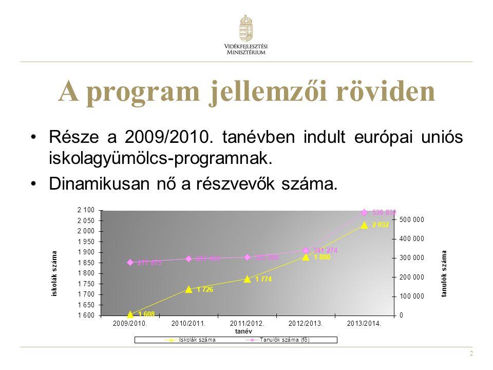 2 A program jellemzői röviden •Része a 2009/2010.