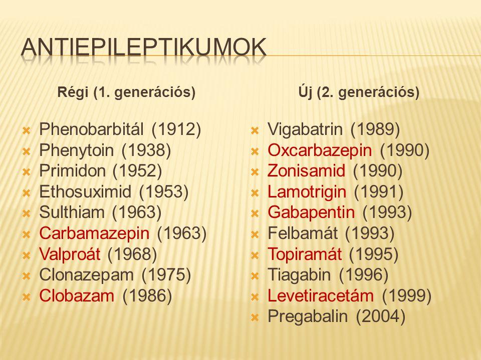 Régi (1. generációs)  Phenobarbitál (1912)  Phenytoin (1938)  Primidon (1952)  Ethosuximid (1953)  Sulthiam (1963)  Carbamazepin (1963)  Valpro