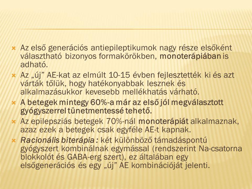 """ Az első generációs antiepileptikumok nagy része elsőként választható bizonyos formakörökben, monoterápiában is adható.  Az """"új"""" AE-kat az elmúlt 10"""
