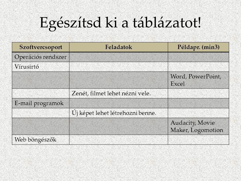 Egészítsd ki a táblázatot! SzoftvercsoportFeladatokPéldapr. (min3) Operációs rendszer Vírusirtó Word, PowerPoint, Excel Zenét, filmet lehet nézni vele