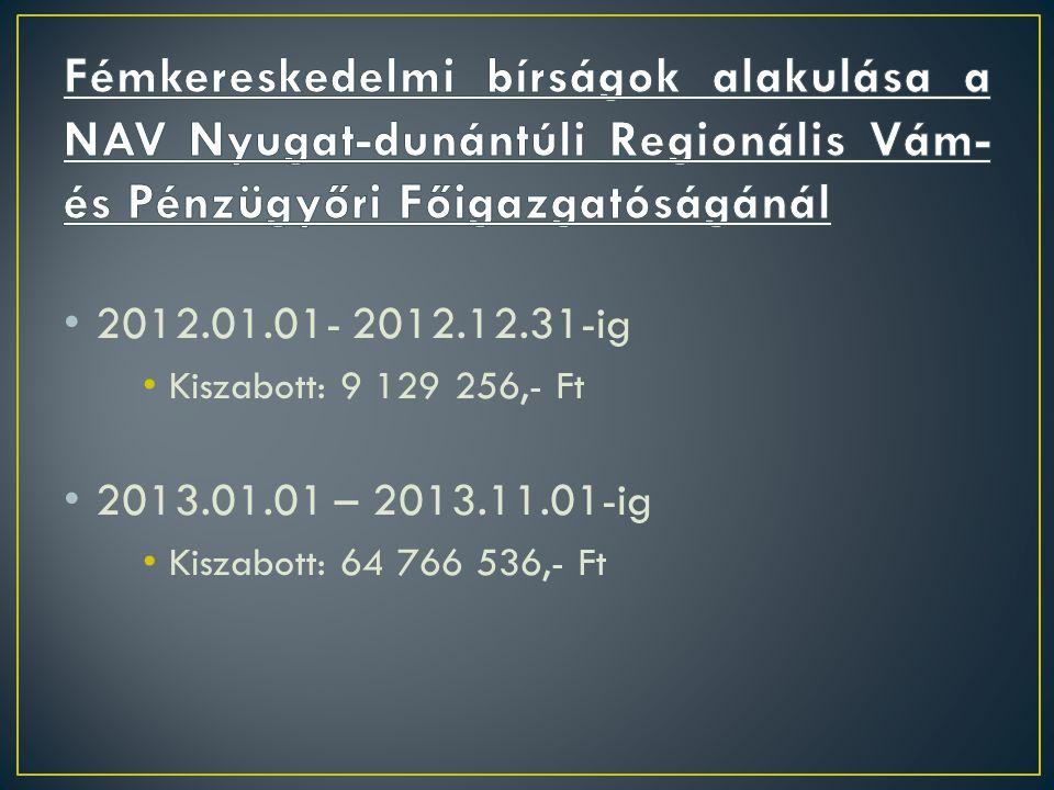 • 2012.01.01- 2012.12.31-ig • Kiszabott: 9 129 256,- Ft • 2013.01.01 – 2013.11.01-ig • Kiszabott: 64 766 536,- Ft