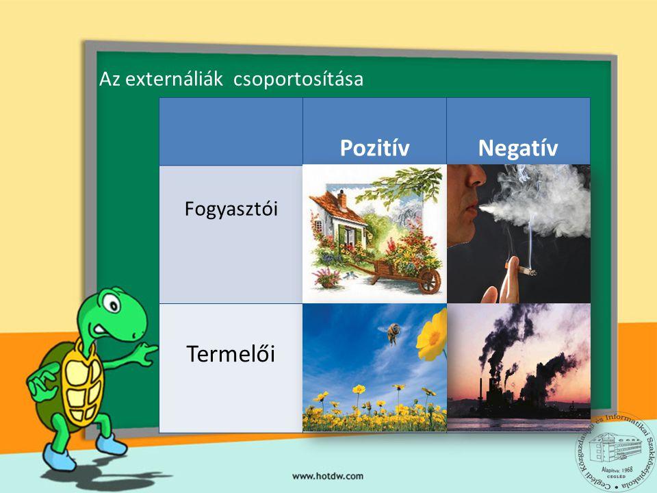 PozitívNegatív Fogyasztóirendezett kert kellemes környezet másoknak dohányzás Termelőikertészet- méhészet környezet- szennyező termelői tevékenység Az