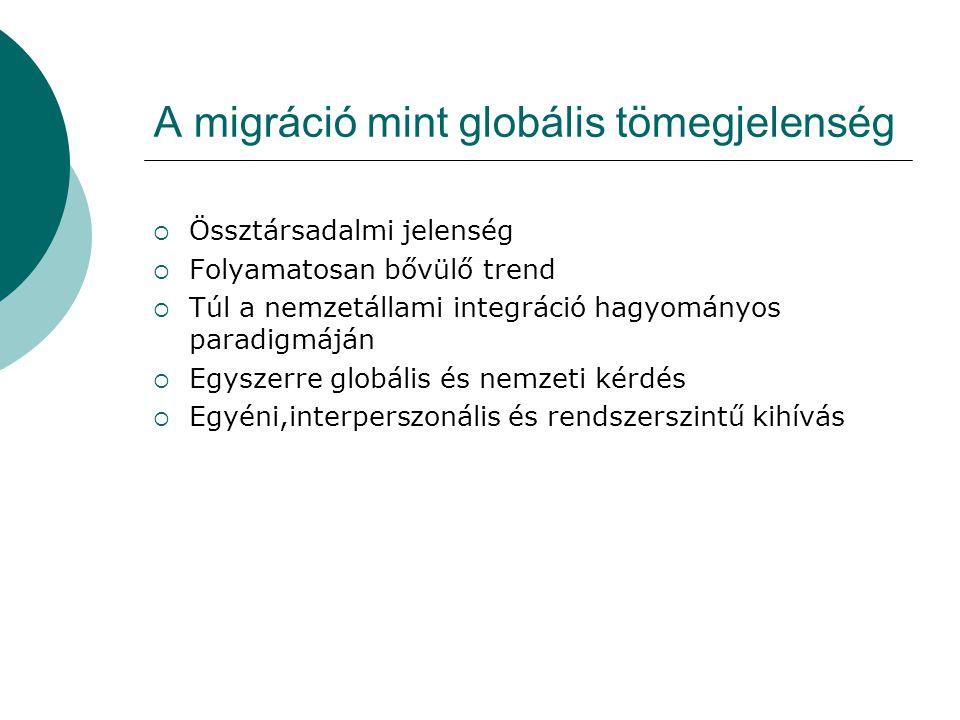 Migrációs trendek